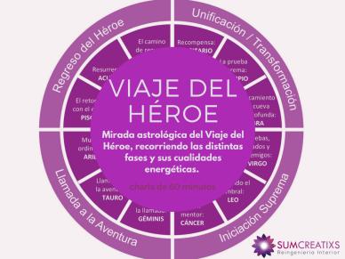 presentación viaje del héroe-2